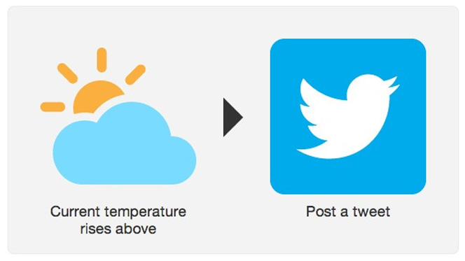 10 Tips to Optimize Your Business by using IFTTT